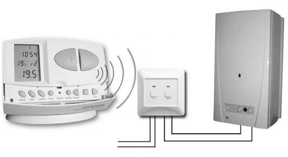 Tot ce trebuie sa stiti despre termostatele wifi